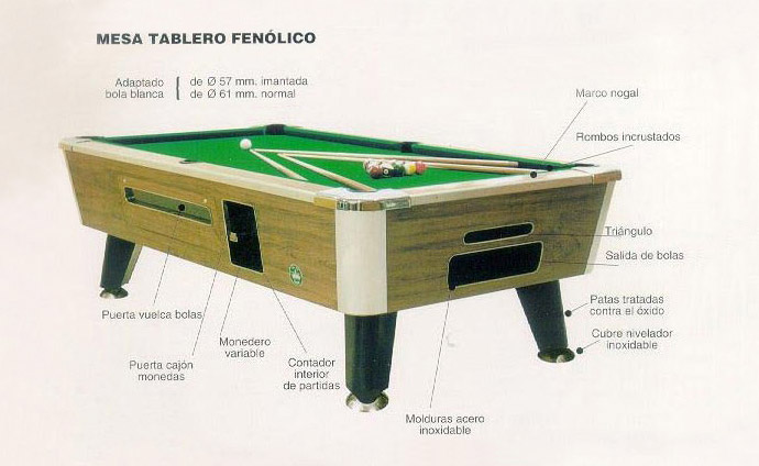 Mesa De Billar Modelo King Pool De 7